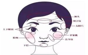 长沙爱思特整形医院黄安华介绍自体脂肪面部填充能保持多久?